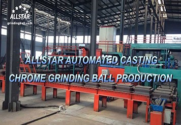 Automated Cast Chrome Grinding Ball Production