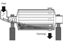 Working principle and application of rod mill